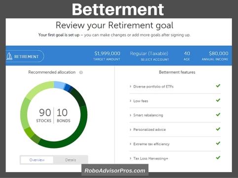 Betterment-Retirement-Goal