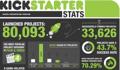 The-Coolest-Kickstarter-Stories-You-Should-Learn-From1-640x375.jpg